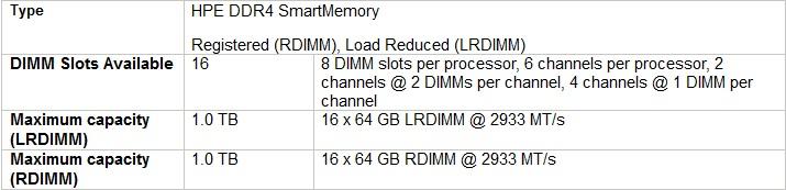 memory DL160 Gen10