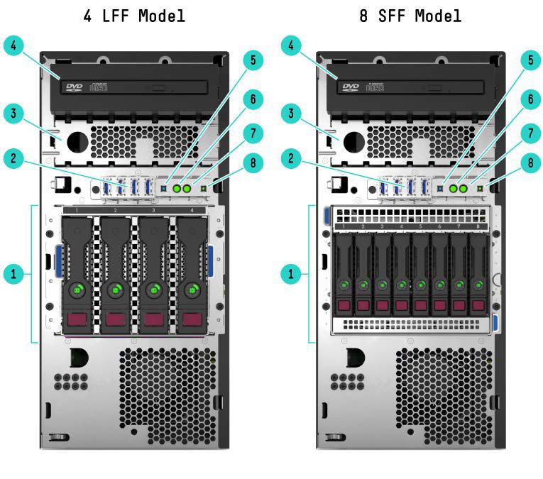 معرفی ارزان ترین سرور HP | پنل جلویی